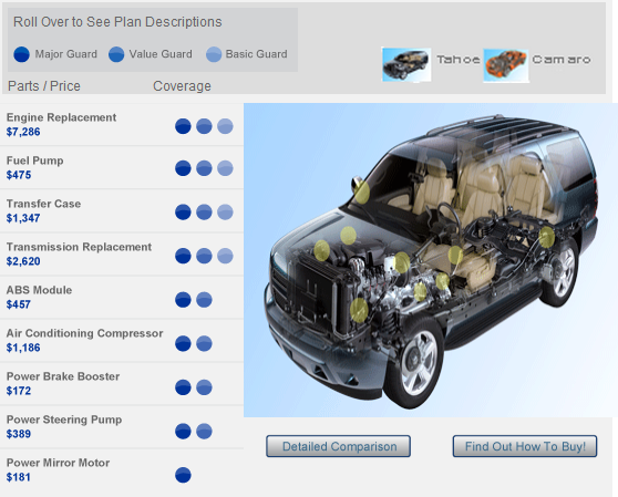 Cadillac extended warranty coverage details auto for General motors extended warranty plans